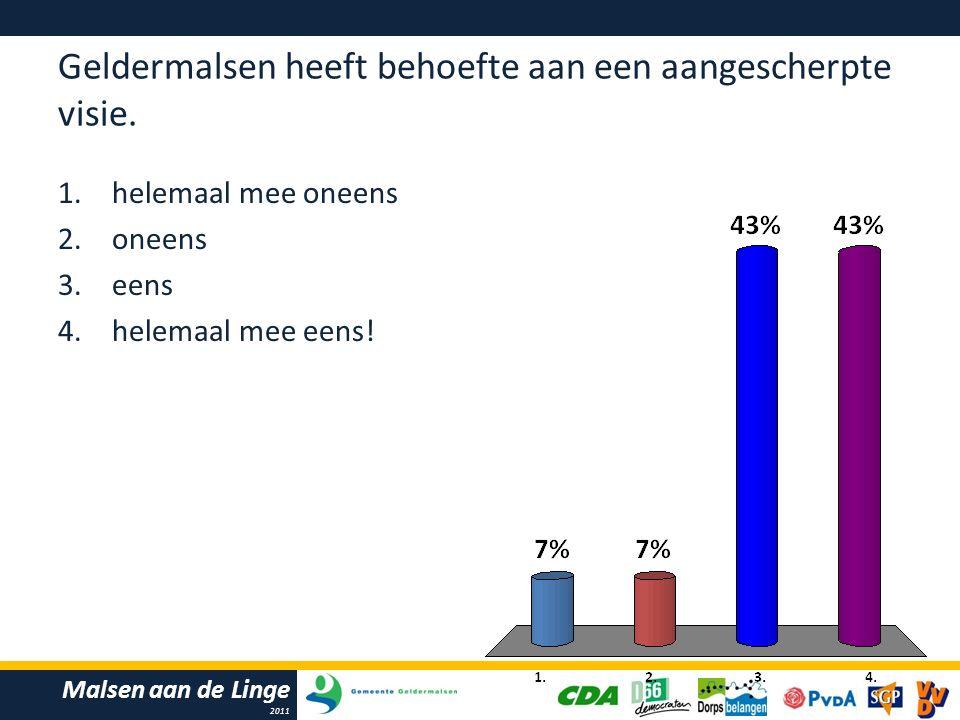 Malsen aan de Linge 2011 Geldermalsen heeft behoefte aan een aangescherpte visie.