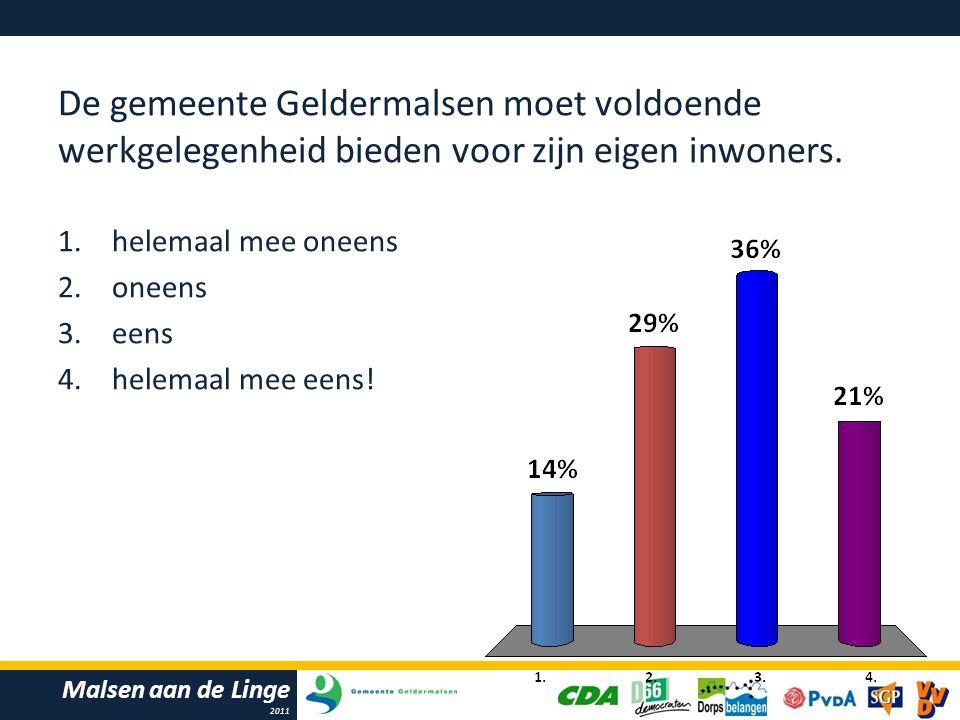Malsen aan de Linge 2011 De gemeente Geldermalsen moet voldoende werkgelegenheid bieden voor zijn eigen inwoners.