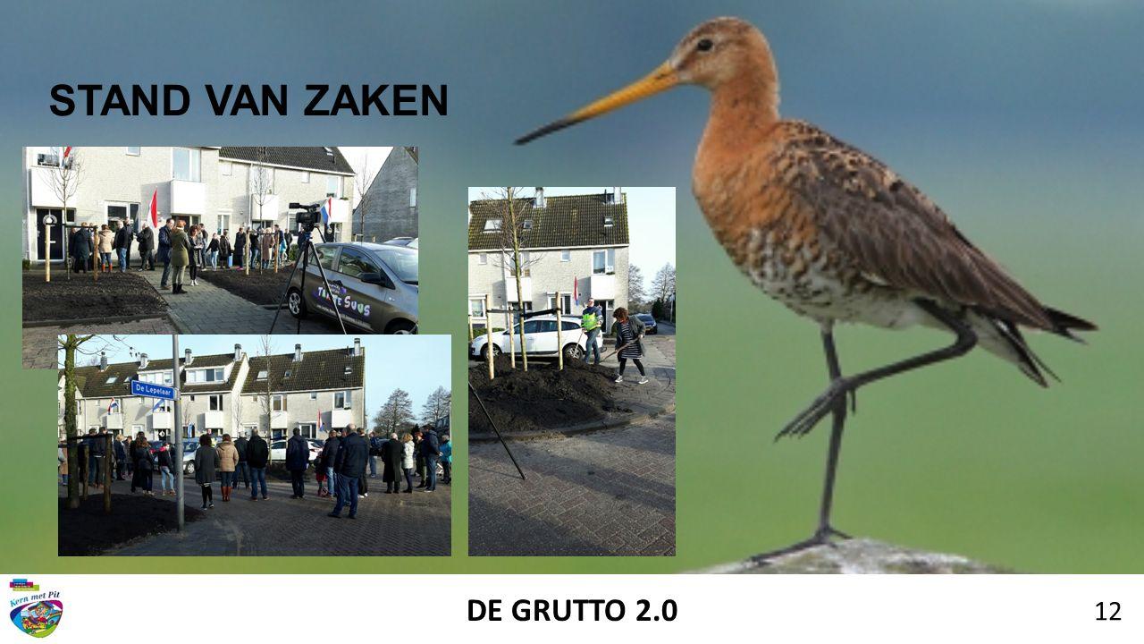 DE GRUTTO 2.0 12 STAND VAN ZAKEN