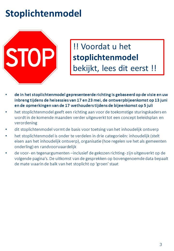 3 ACUTE HULP de in het stoplichtenmodel gepresenteerde richting is gebaseerd op de visie en uw inbreng tijdens de heisessies van 17 en 23 mei, de ontwerpbijeenkomst op 13 juni en de opmerkingen van de 17 wethouders tijdens de bijeenkomst op 5 juli het stoplichtenmodel geeft een richting aan voor de toekomstige sturingskaders en wordt in de komende maanden verder uitgewerkt tot een concept beleidsplan en verordening dit stoplichtenmodel vormt de basis voor toetsing van het inhoudelijk ontwerp het stoplichtenmodel is onder te verdelen in drie categorieën: inhoudelijk (stelt eisen aan het inhoudelijk ontwerp), organisatie (hoe regelen we het als gemeenten onderling) en randvoorwaardelijk de voor- en tegenargumenten –inclusief de gekozen richting- zijn uitgewerkt op de volgende pagina's.