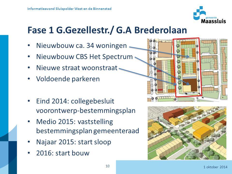 Fase 1 G.Gezellestr./ G.A Brederolaan Nieuwbouw ca. 34 woningen Nieuwbouw CBS Het Spectrum Nieuwe straat woonstraat Voldoende parkeren Eind 2014: coll