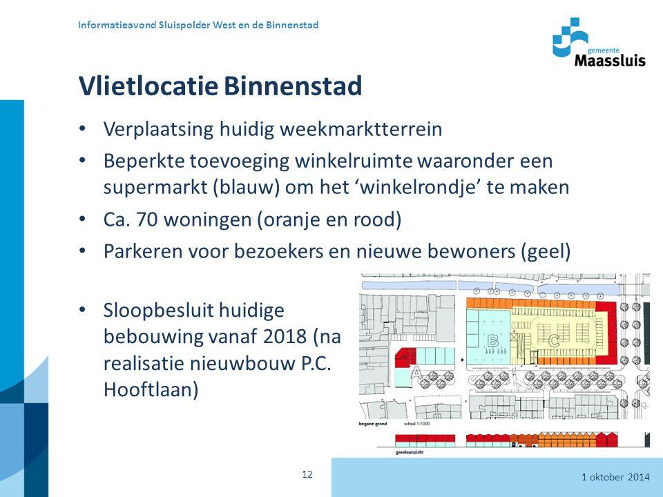 Vlietlocatie Binnenstad 1 oktober 2014 Informatieavond Sluispolder West en de Binnenstad 12 Sloopbesluit huidige bebouwing vanaf 2018 (na realisatie nieuwbouw P.C.