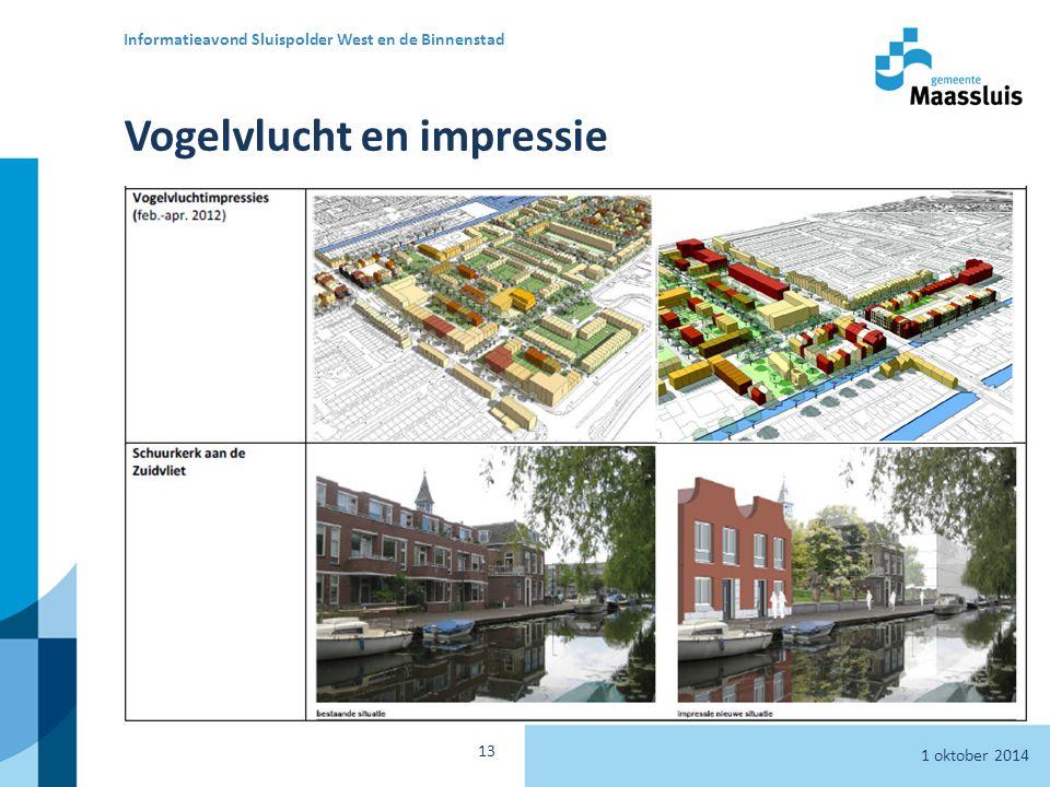 Vogelvlucht en impressie 1 oktober 2014 Informatieavond Sluispolder West en de Binnenstad 13
