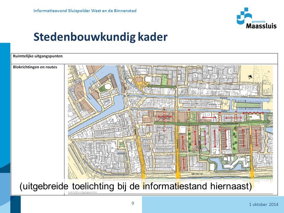 Stedenbouwkundig kader 1 oktober 2014 Informatieavond Sluispolder West en de Binnenstad 9 (uitgebreide toelichting bij de informatiestand hiernaast)