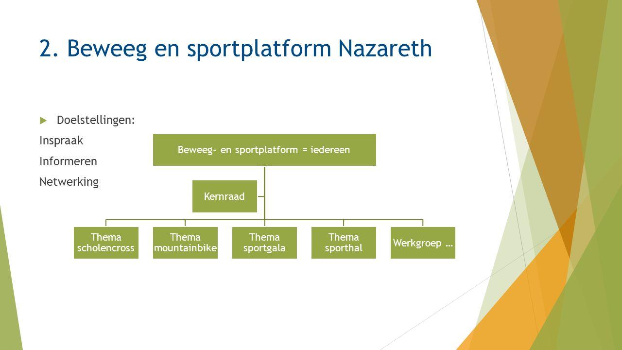 2. Beweeg en sportplatform Nazareth  Doelstellingen: Inspraak Informeren Netwerking Beweeg- en sportplatform = iedereen Thema scholencross Thema moun
