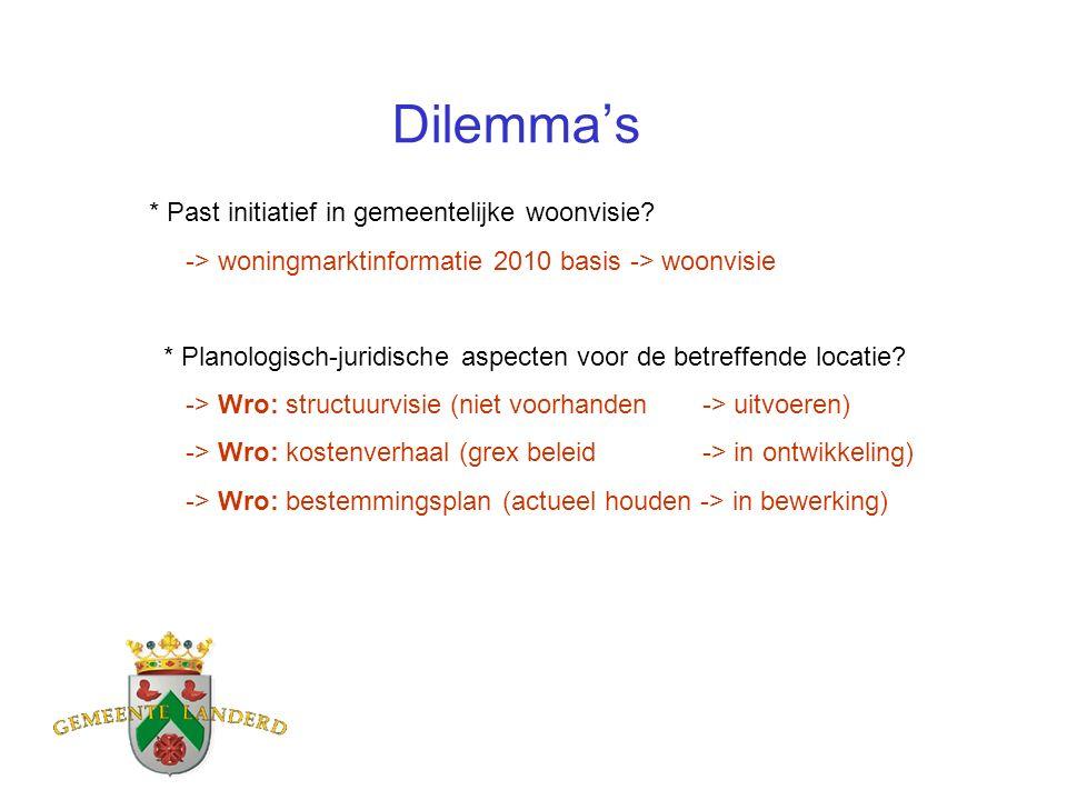 Dilemma's * Past initiatief in gemeentelijke woonvisie.