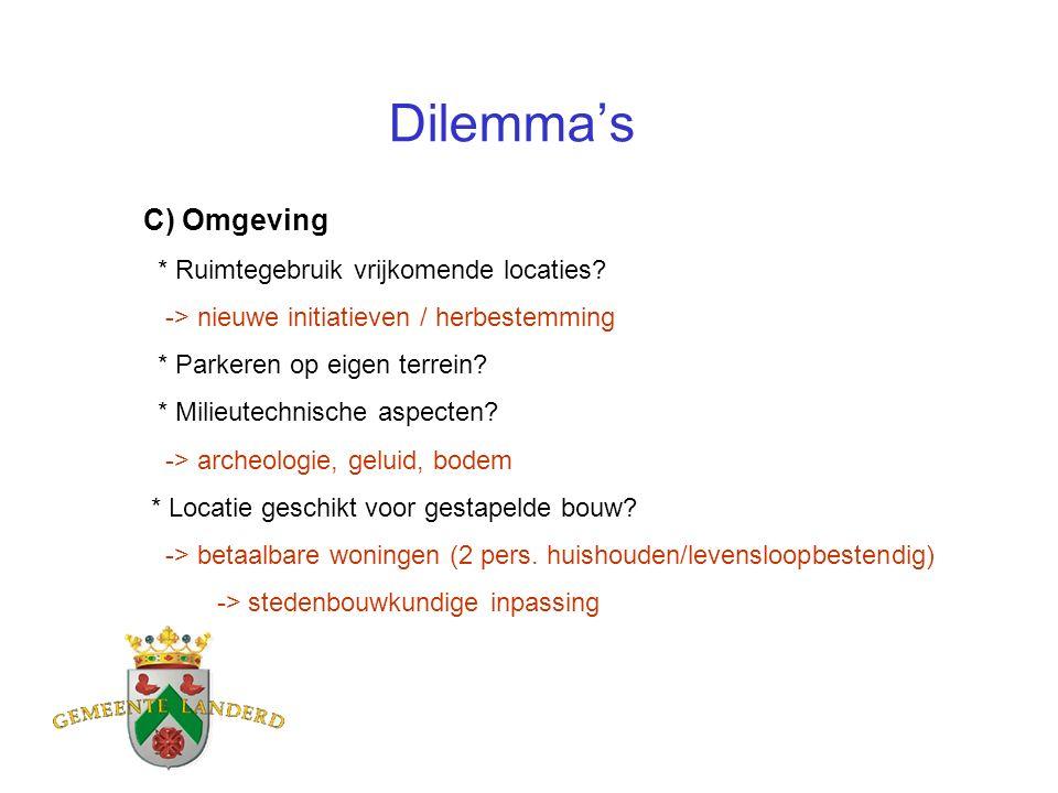 Dilemma's C) Omgeving * Ruimtegebruik vrijkomende locaties.