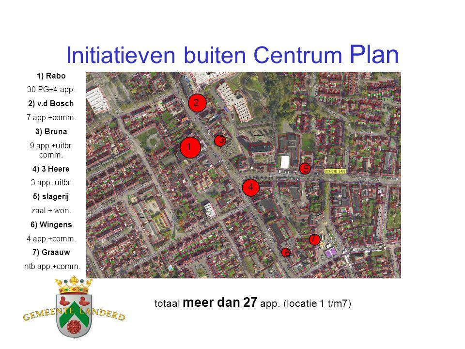 Initiatieven buiten Centrum Plan 1 2 3 4 5 6 7 1) Rabo 30 PG+4 app.