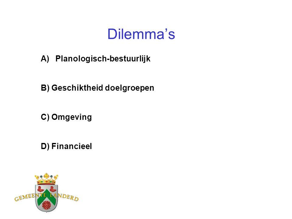 Dilemma's A)Planologisch-bestuurlijk B) Geschiktheid doelgroepen C) Omgeving D) Financieel