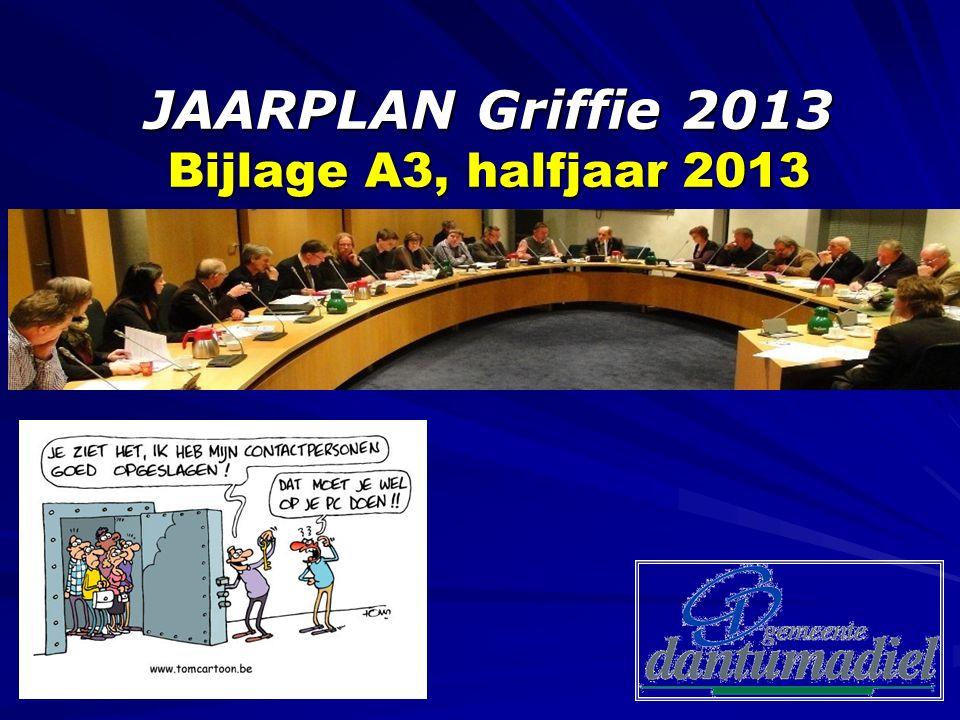 JAARPLAN Griffie 2013 Bijlage A3, halfjaar 2013