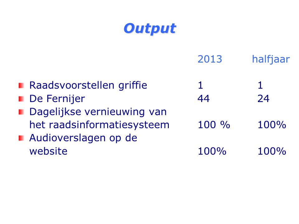 Output 2013 halfjaar Raadsvoorstellen griffie 1 1 De Fernijer 4424 Dagelijkse vernieuwing van het raadsinformatiesysteem100 %100% Audioverslagen op de website100%100%