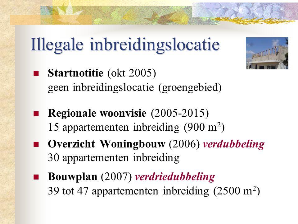 Illegale inbreidingslocatie Startnotitie (okt 2005) geen inbreidingslocatie (groengebied) Regionale woonvisie (2005-2015) 15 appartementen inbreiding