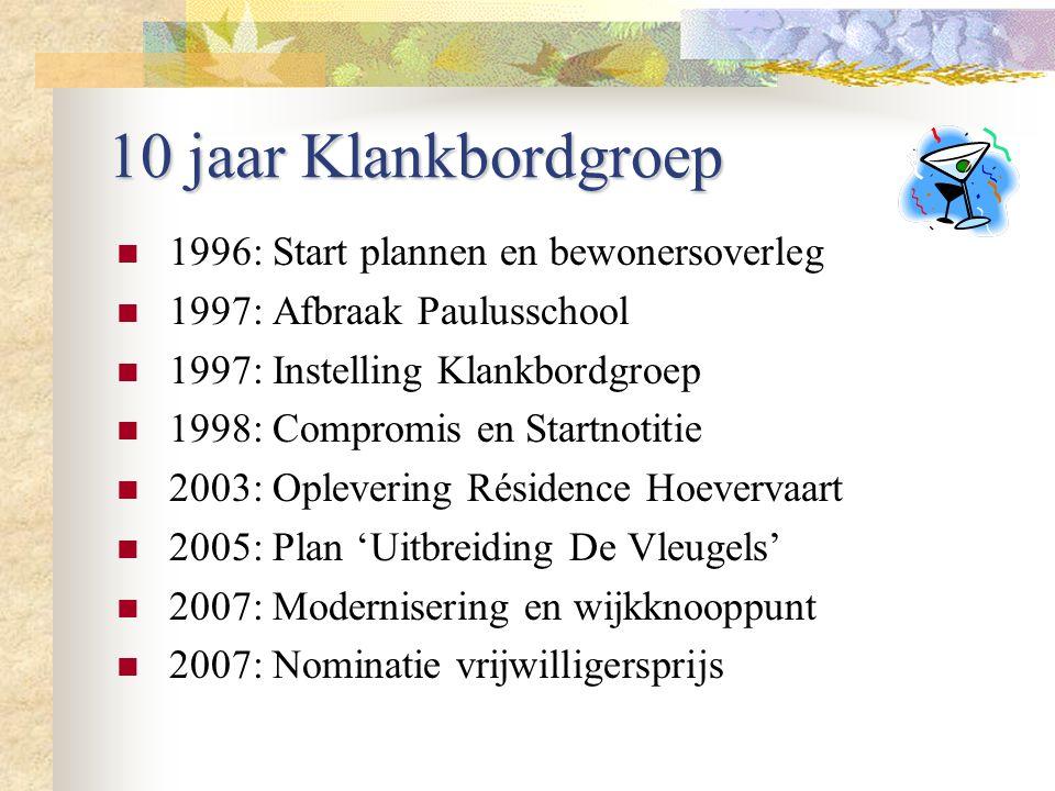 10 jaar Klankbordgroep 1996: Start plannen en bewonersoverleg 1997: Afbraak Paulusschool 1997: Instelling Klankbordgroep 1998: Compromis en Startnotit