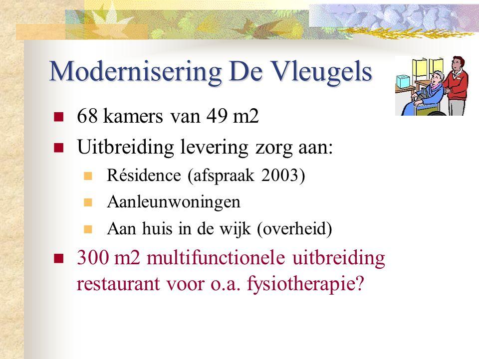 Modernisering De Vleugels 68 kamers van 49 m2 Uitbreiding levering zorg aan: Résidence (afspraak 2003) Aanleunwoningen Aan huis in de wijk (overheid)