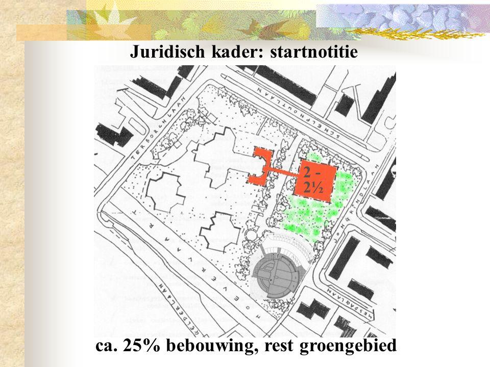 Juridisch kader: startnotitie 2 - 2½ ca. 25% bebouwing, rest groengebied