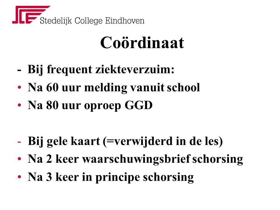 Coördinaat - Bij frequent ziekteverzuim: Na 60 uur melding vanuit school Na 80 uur oproep GGD -Bij gele kaart (=verwijderd in de les) Na 2 keer waarschuwingsbrief schorsing Na 3 keer in principe schorsing