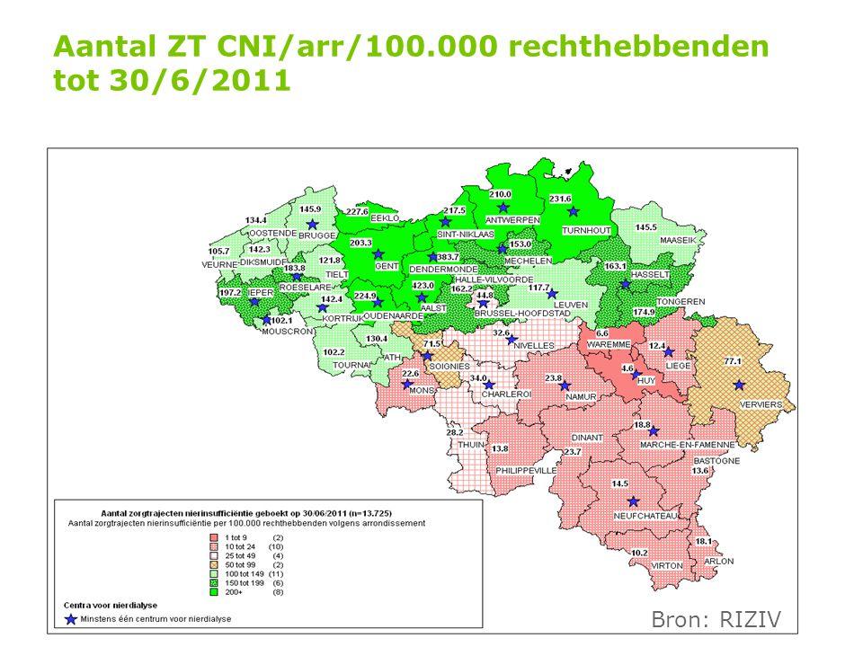 Aantal ZT CNI/arr/100.000 rechthebbenden tot 30/6/2011 Bron: RIZIV