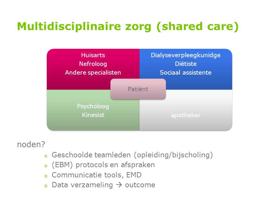 Multidisciplinaire zorg (shared care) noden? Geschoolde teamleden (opleiding/bijscholing) (EBM) protocols en afspraken Communicatie tools, EMD Data ve