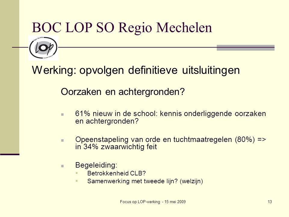 Focus op LOP-werking - 15 mei 200913 BOC LOP SO Regio Mechelen Werking: opvolgen definitieve uitsluitingen Oorzaken en achtergronden? 61% nieuw in de