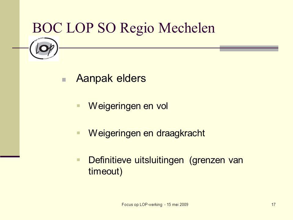 Focus op LOP-werking - 15 mei 200917 BOC LOP SO Regio Mechelen Aanpak elders  Weigeringen en vol  Weigeringen en draagkracht  Definitieve uitsluiti