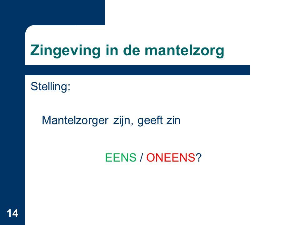 14 Zingeving in de mantelzorg Stelling: Mantelzorger zijn, geeft zin EENS / ONEENS?
