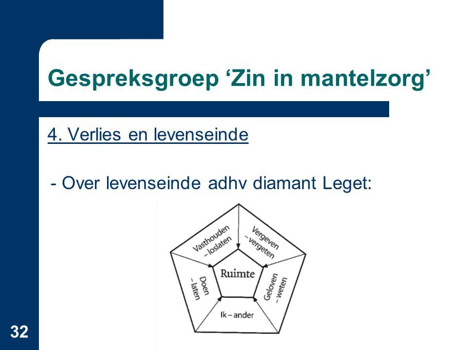32 Gespreksgroep 'Zin in mantelzorg' 4.