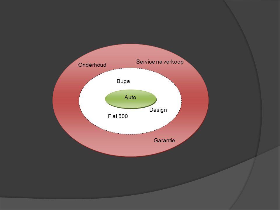 na Onderhoud Verpakking Auto Buga Fiat 500 Design Garantie Service na verkoop