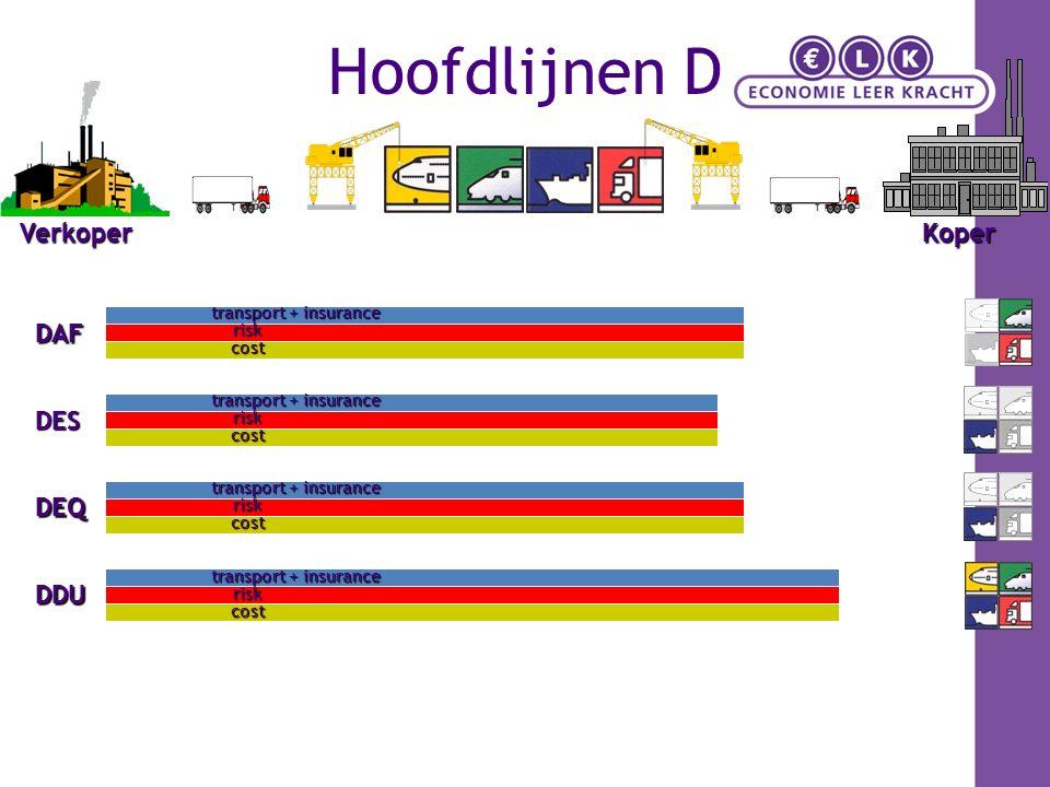 Hoofdlijnen D DAF DDU DES DEQ transport + insurance risk cost risk cost risk cost risk cost KoperVerkoper