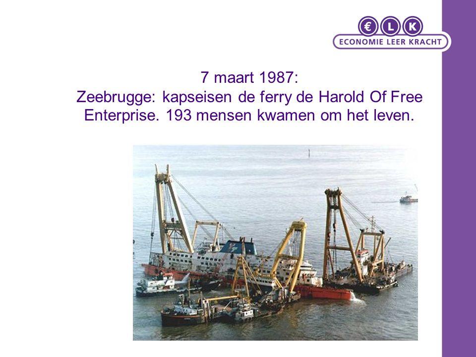 Uiterste vorm: DDP transport + insurance risk cost KoperVerkoper