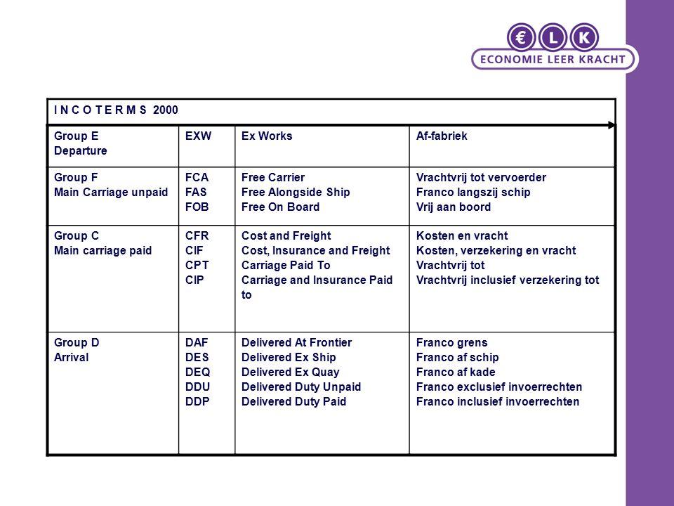 Hoofdlijnen E en F EXW transport risks cost FAS FOB transport risk cost transport risk cost FCA transport risk cost KoperVerkoper