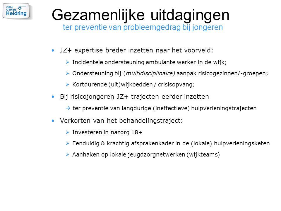 Gezamenlijke uitdagingen ter preventie van probleemgedrag bij jongeren JZ+ expertise breder inzetten naar het voorveld:  Incidentele ondersteuning ambulante werker in de wijk;  Ondersteuning bij (multidisciplinaire) aanpak risicogezinnen/-groepen;  Kortdurende (uit)wijkbedden / crisisopvang; Bij risicojongeren JZ+ trajecten eerder inzetten  ter preventie van langdurige (ineffectieve) hulpverleningstrajecten Verkorten van het behandelingstraject:  Investeren in nazorg 18+  Eenduidig & krachtig afsprakenkader in de (lokale) hulpverleningsketen  Aanhaken op lokale jeugdzorgnetwerken (wijkteams)