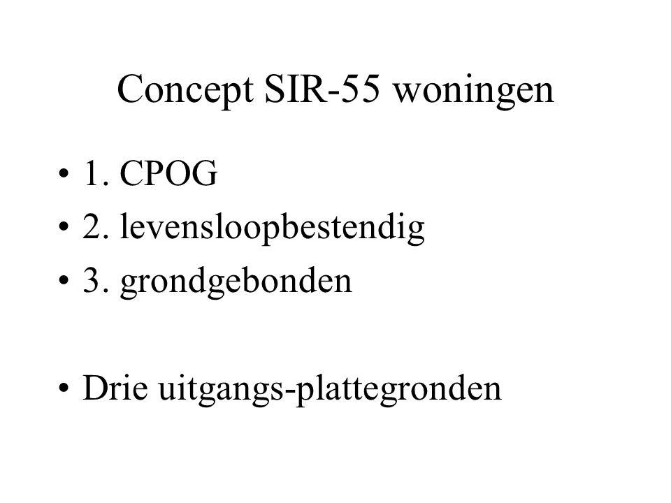 Concept SIR-55 woningen 1. CPOG 2. levensloopbestendig 3. grondgebonden Drie uitgangs-plattegronden
