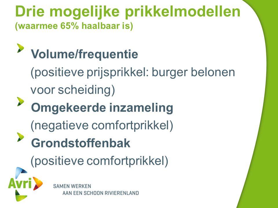 Drie mogelijke prikkelmodellen (waarmee 65% haalbaar is) Volume/frequentie (positieve prijsprikkel: burger belonen voor scheiding) Omgekeerde inzameling (negatieve comfortprikkel) Grondstoffenbak (positieve comfortprikkel)