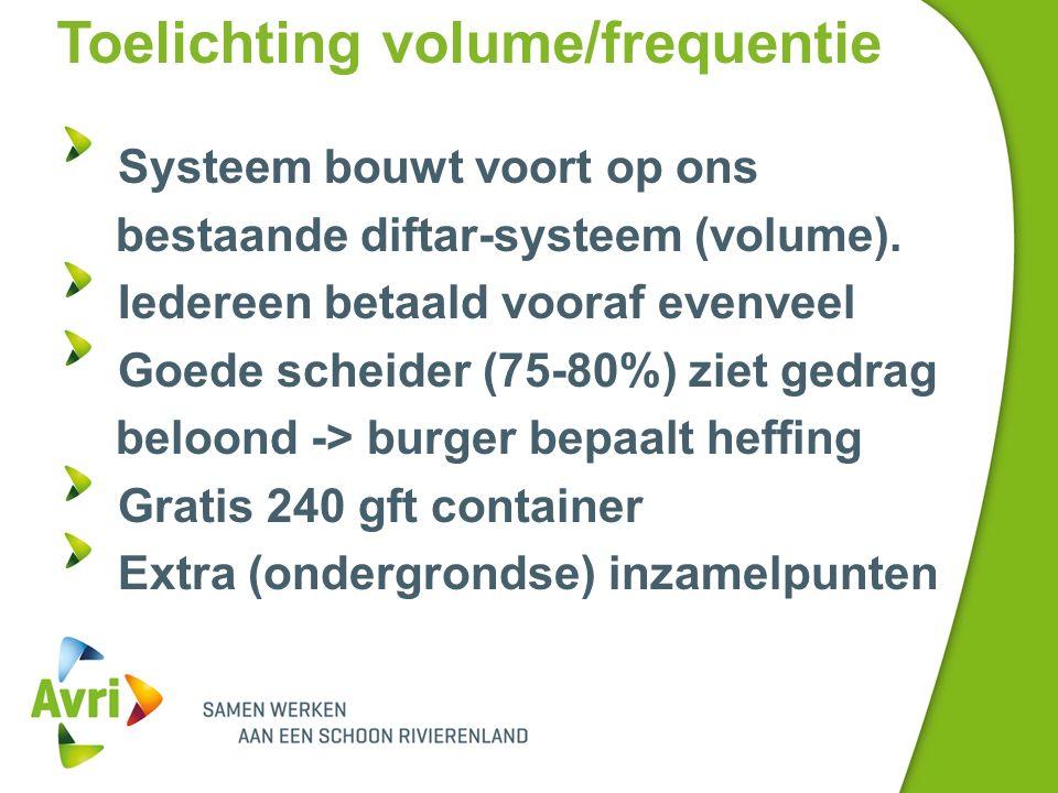 Toelichting volume/frequentie Systeem bouwt voort op ons bestaande diftar-systeem (volume).