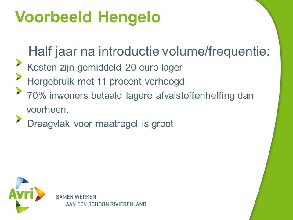 Voorbeeld Hengelo Half jaar na introductie volume/frequentie: Kosten zijn gemiddeld 20 euro lager Hergebruik met 11 procent verhoogd 70% inwoners betaald lagere afvalstoffenheffing dan voorheen.
