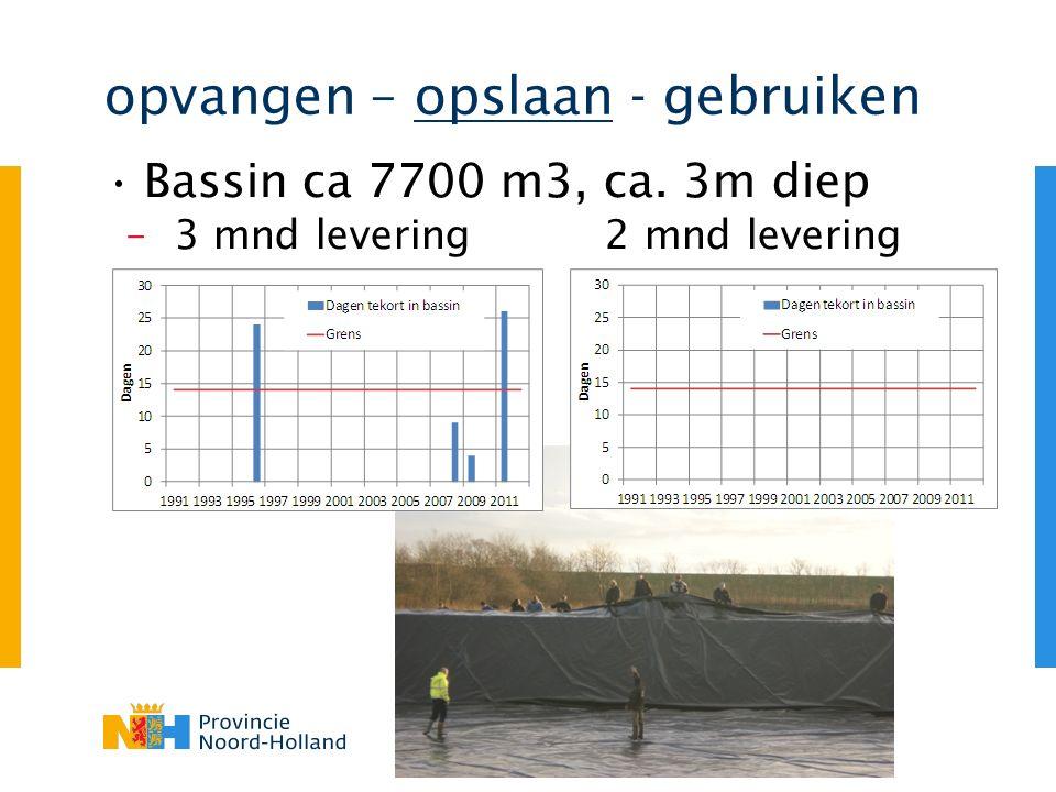 opvangen – opslaan - gebruiken In teeltseizoen watertoevoer via: – Drainagebuizen (infiltratie) (op peil houden van grondwaterstand) – Druppelbevloeiing (bodemvocht op peil houden) druppelbevloeiing drainagebuizen Basin