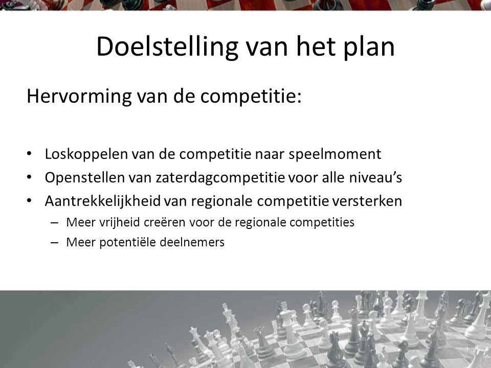 Doelstelling van het plan Hervorming van de competitie: Loskoppelen van de competitie naar speelmoment Openstellen van zaterdagcompetitie voor alle ni