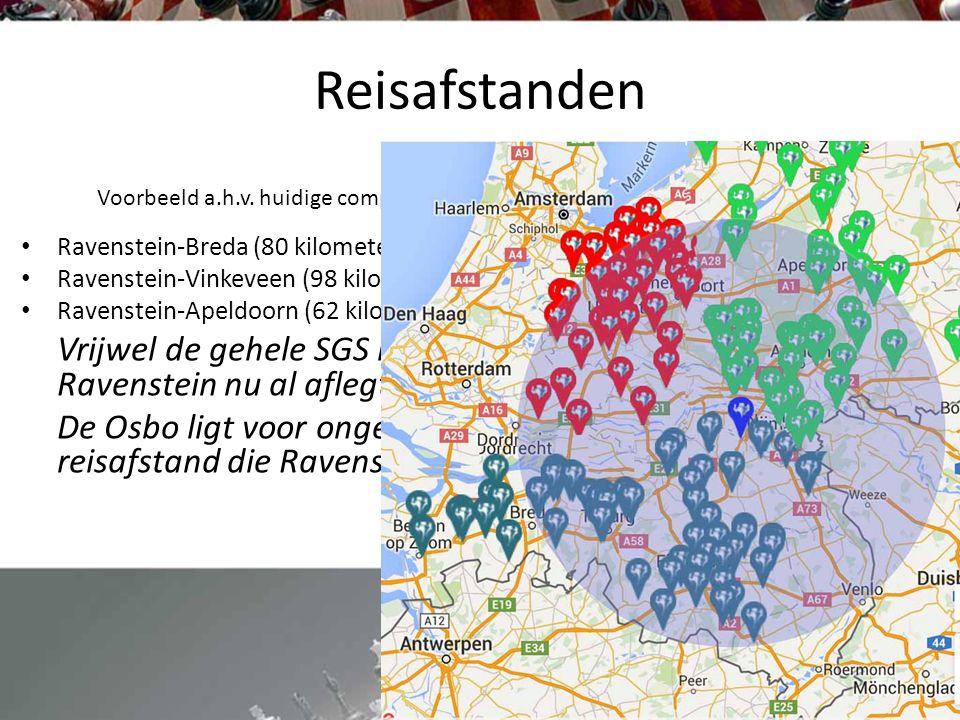 Reisafstanden Voorbeeld a.h.v. huidige competitie en potentieel: Ravenstein-Breda (80 kilometer) Ravenstein-Vinkeveen (98 kilometer) Ravenstein-Apeldo