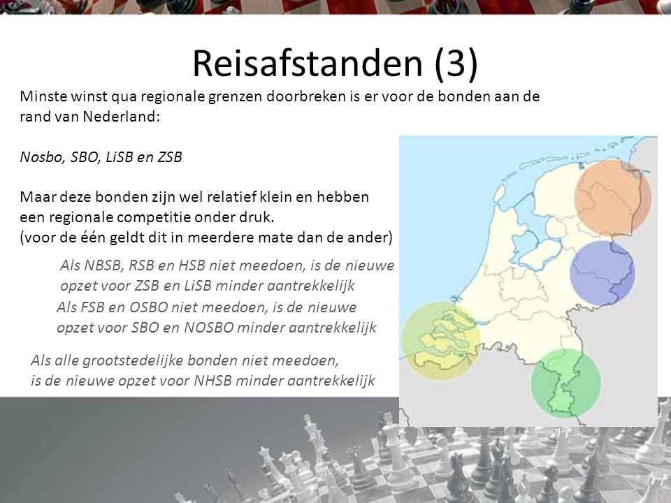 Reisafstanden (3) Minste winst qua regionale grenzen doorbreken is er voor de bonden aan de rand van Nederland: Nosbo, SBO, LiSB en ZSB Maar deze bonden zijn wel relatief klein en hebben een regionale competitie onder druk.