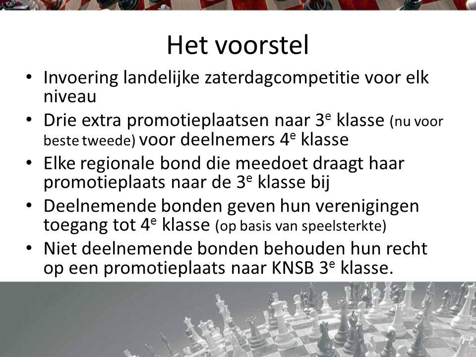 Het voorstel Invoering landelijke zaterdagcompetitie voor elk niveau Drie extra promotieplaatsen naar 3 e klasse (nu voor beste tweede) voor deelnemer