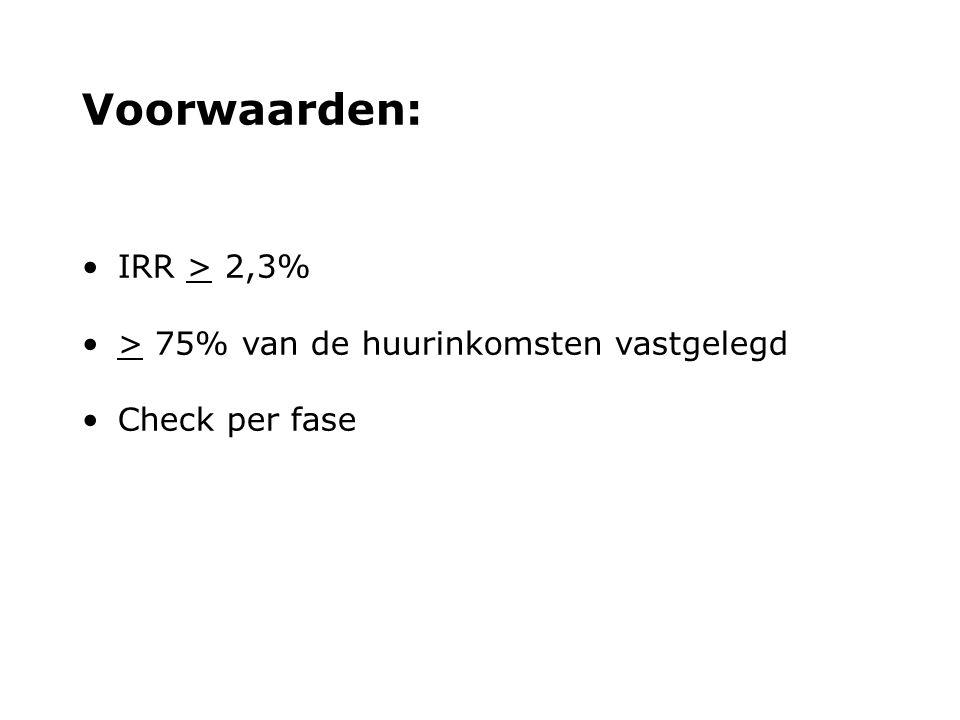 Voorwaarden: IRR > 2,3% > 75% van de huurinkomsten vastgelegd Check per fase