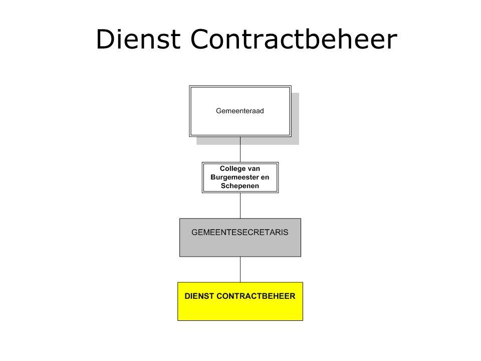 Dienst Contractbeheer