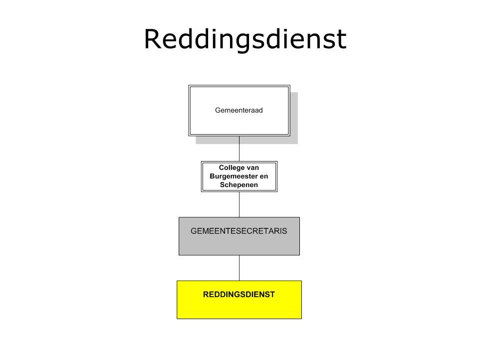 Reddingsdienst