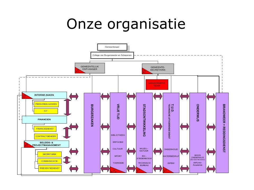 Onze organisatie