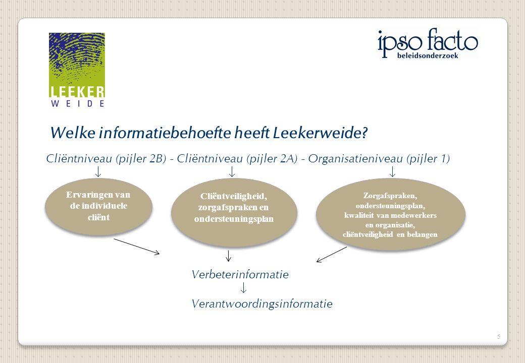 Cliëntniveau (pijler 2B) - Cliëntniveau (pijler 2A) - Organisatieniveau (pijler 1)    Verbeterinformatie  Verantwoordingsinformatie 5 Welke informatiebehoefte heeft Leekerweide.