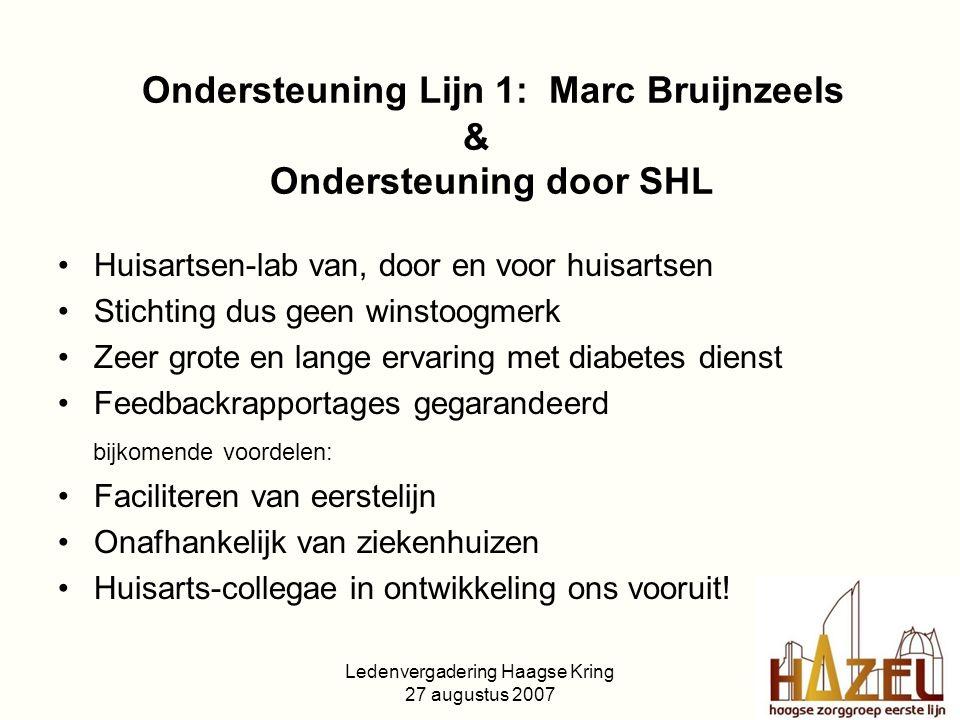 Ledenvergadering Haagse Kring 27 augustus 2007 Ondersteuning Lijn 1: Marc Bruijnzeels & Ondersteuning door SHL Huisartsen-lab van, door en voor huisar