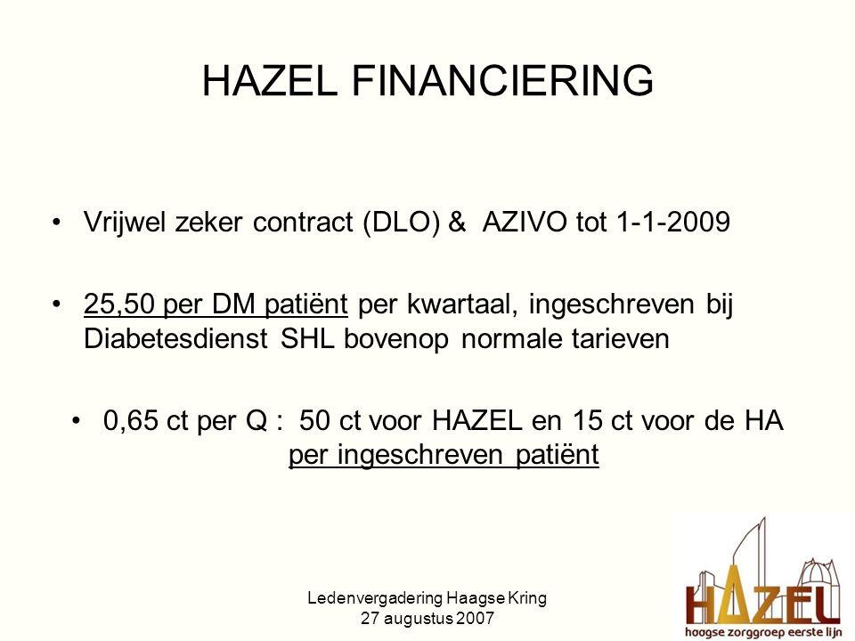 Ledenvergadering Haagse Kring 27 augustus 2007 HAZEL FINANCIERING Vrijwel zeker contract (DLO) & AZIVO tot 1-1-2009 25,50 per DM patiënt per kwartaal, ingeschreven bij Diabetesdienst SHL bovenop normale tarieven 0,65 ct per Q : 50 ct voor HAZEL en 15 ct voor de HA per ingeschreven patiënt