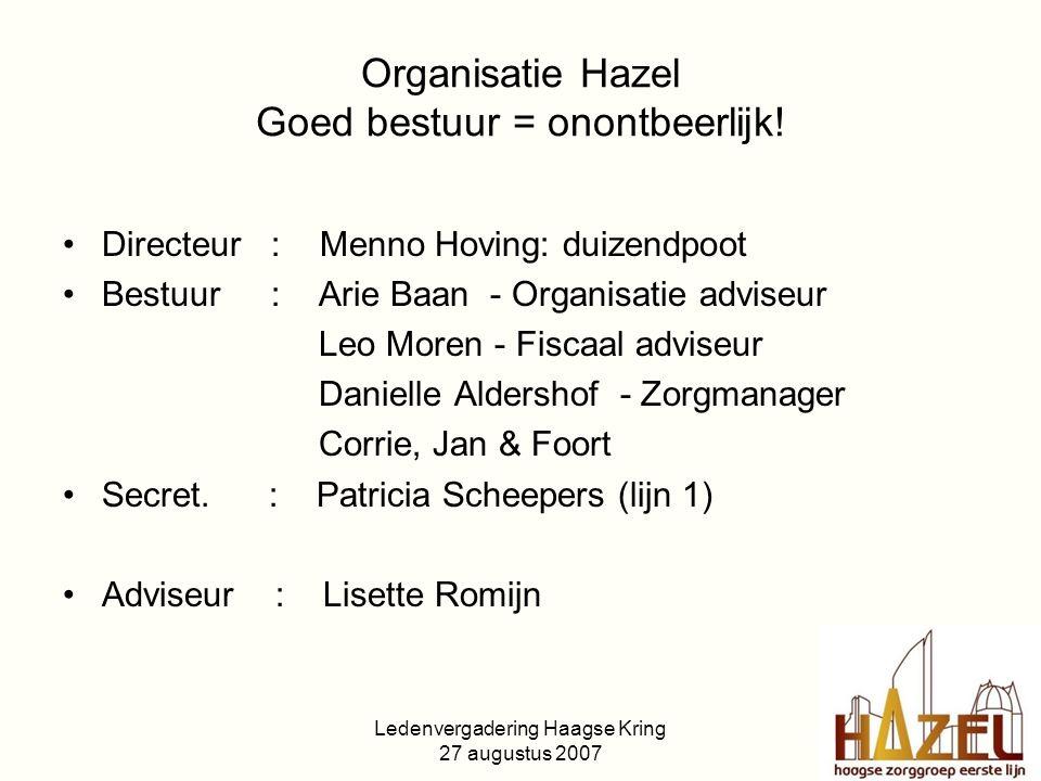 Ledenvergadering Haagse Kring 27 augustus 2007 Organisatie Hazel Goed bestuur = onontbeerlijk! Directeur : Menno Hoving: duizendpoot Bestuur: Arie Baa