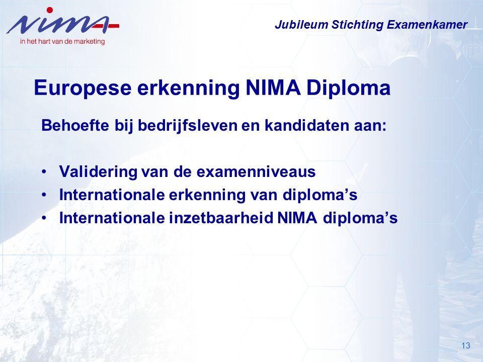 13 Europese erkenning NIMA Diploma Behoefte bij bedrijfsleven en kandidaten aan: Validering van de examenniveaus Internationale erkenning van diploma's Internationale inzetbaarheid NIMA diploma's Jubileum Stichting Examenkamer