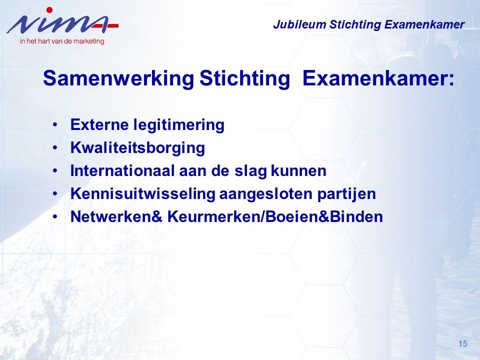 16 NIMA 2012 (International) Institute of Marketing and Strategy .